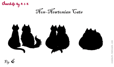 Non Newtonian Cats Fig 6