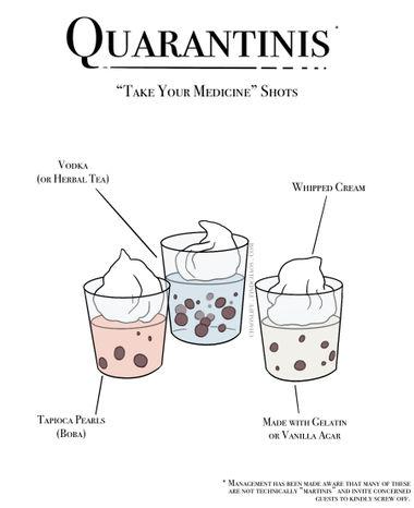 Quarantinis – Medicine