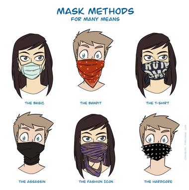 Mask Methods