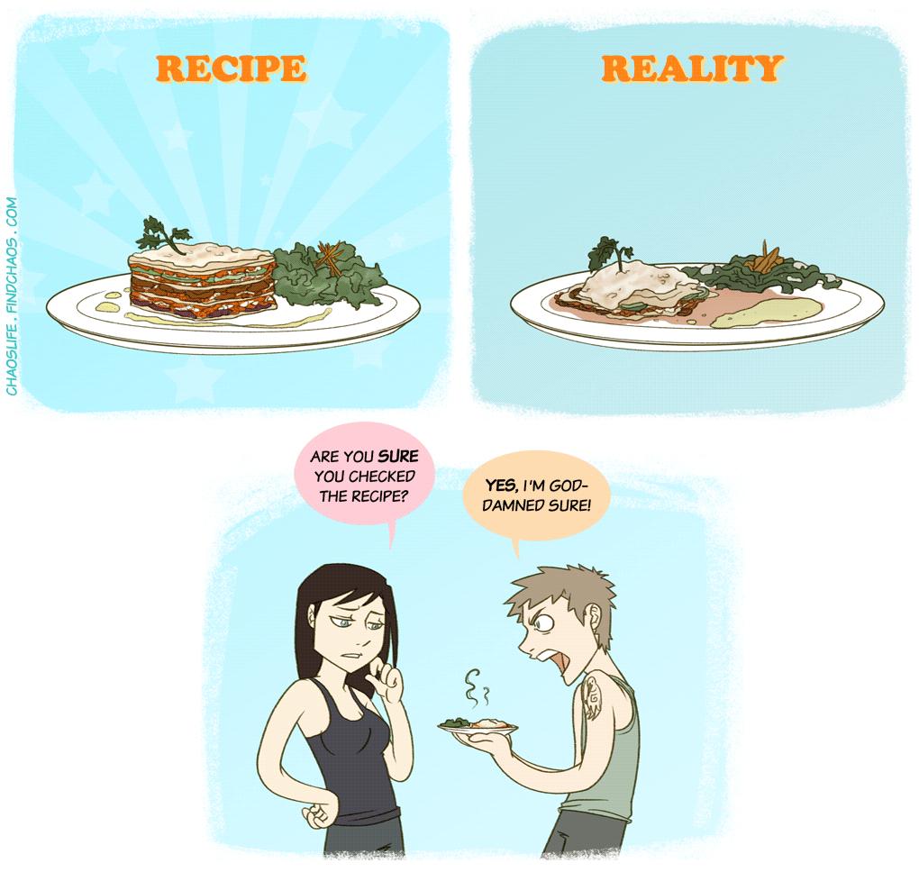Food Reality