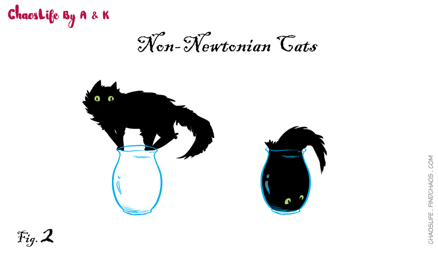 Non Newtonian Cats Fig 2