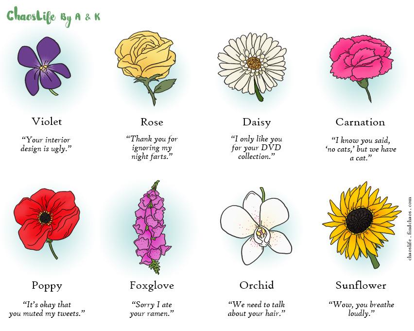 Faulty Flowers